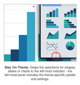 Stay On-Theme: Swipe the selections for shapes, tables or charts to the left-most indicator - the left-most panel includes the theme-specific palette and settings.