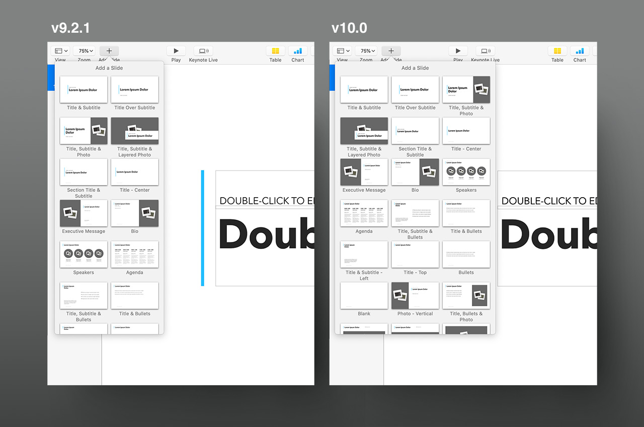 Keynote v10 adopts a 3-Column Slide Selector, which will change theme organization a bit moving forward.